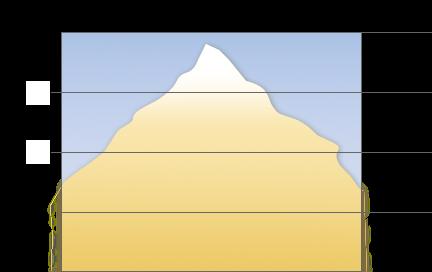 Che tempo fa in Alto Adige - Previsioni meteorologiche